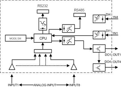 Protocol Data Unit Diagram. Protocol. Find Image About Wiring ...