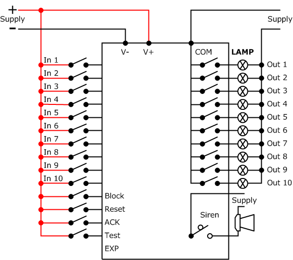 plc wiring diagram  diagram  wiring diagram images
