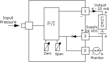 pc37: p/i signal converter | wisco industrial instruments f to v converter circuit diagram i p converter circuit diagram #6