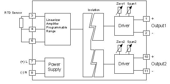 RT98_Block_Diagram rt98 rtd transmitter wisco industrial instruments diagram of 2 3 4 wire transmitter at bayanpartner.co